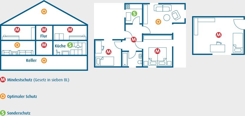 brandschutz ffentliche versicherung braunschweig. Black Bedroom Furniture Sets. Home Design Ideas